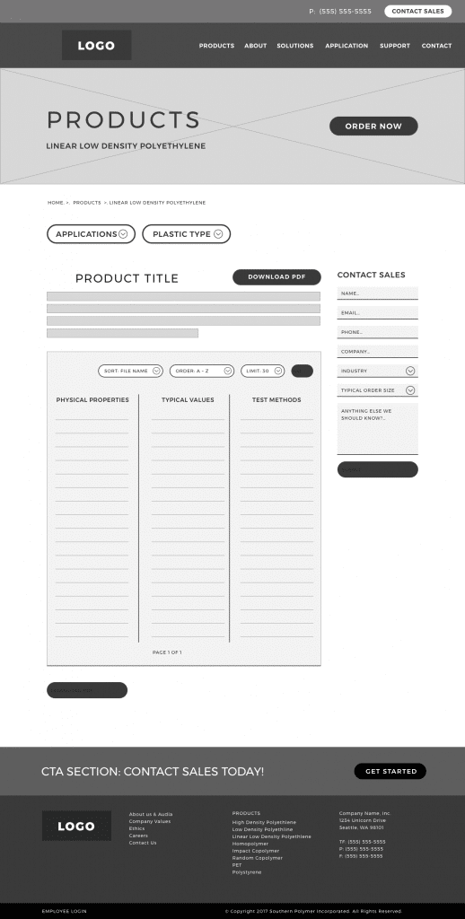 Product-Page-wireframe